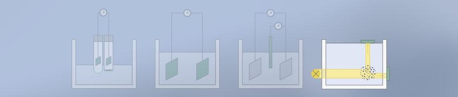 Turbidity process diagram