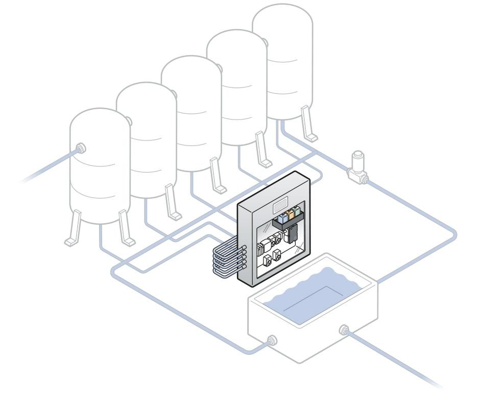 Grafische Darstellung einer Wasseraufbereitungsanlage; zentral platzierter Schaltschrank Typ 8906 mit Eisenanalysator MS06