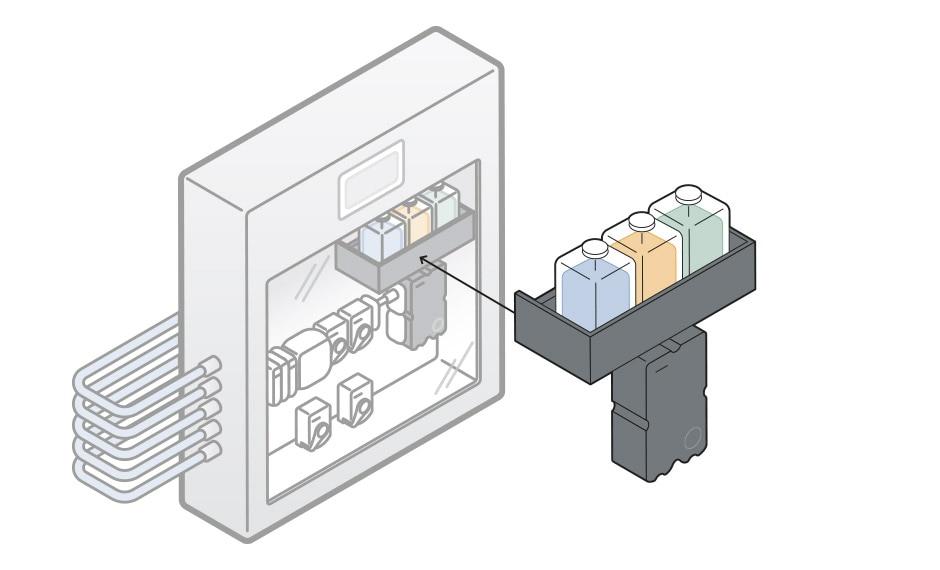 Darstellung Bürkert Schaltschrank Typ 8906, grafisch herausgehoben der Eisensensor Sensor-Cube MS06